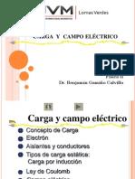 Carga y Campo Electrico