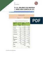 PRACTICA DE GTL
