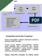 sistem akuntansi dasar