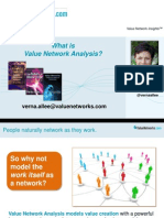 What is Value Network Analysis
