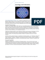 Acyclovir Pharmacology and Indication