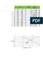 Drilling Cost Estimation.xlsx