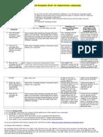 instructions research part2-una