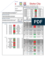 Barclays Premier League - Estatísticas Da Jornada 26