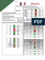 França - Ligue 1 - Estatísticas Da Jornada 26