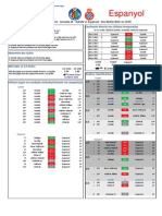Espanha - Liga BBVA - Estatísticas Da Jornada 24