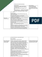 Hasil Analisa Data Transkrip Partisipan Mahasiswa Mahasiswa (Recovered)