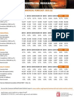 Commercial Real Estate Outlook 2015-02-19