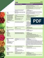 Fitoquímicos na dieta - AICR Final