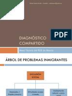 Diagnóstico compartido Illescas