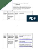 EO12333 AG Guidelines Chart February 10 2015