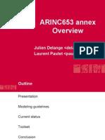 Arinc653 Annex Overview