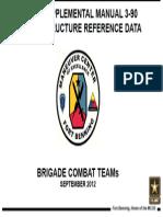 Brigade Combat Team's TOE