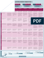 nzc mathematics standards for years 1-8 poster