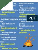 pantun bhg c.pptx