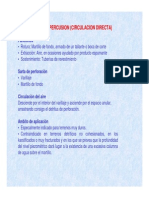 presentacion perforacion percusion.pdf