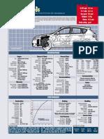 RT 2004-Mazda3s Data