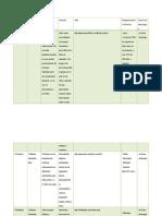 Catalogo de Herramientas Digitales