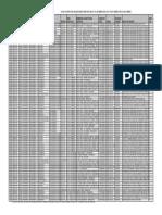 Plazas Designacion Directores 2015 - PAMELA