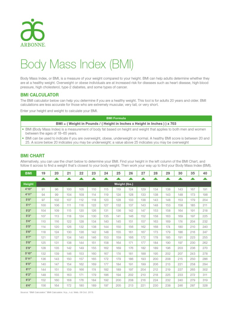 Body mass index overweight body mass index geenschuldenfo Gallery