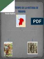 Línea Del Tiempo Historia de Panamá
