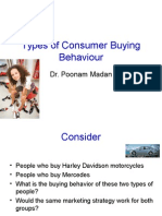 Types of Consumer Buying Behaviour