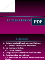 2. TablaPeriódica