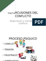 Repercusiones Del Conflicto