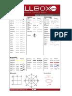 Allbox Pro Assistentenuebersicht