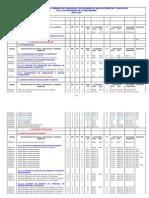 RPT PAS Funcionario UEx Enero 2015 - Mesa Negociadora