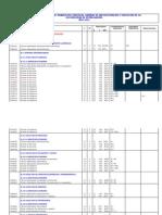 RPT PAS Laboral UEx Enero 2015 - Mesa Negociadora
