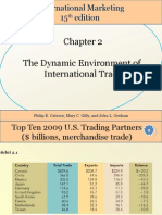 Chapter 02 The Dynamic Environment of International Trade