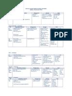 List Pasien Divisi Thovask 8-1-15-2