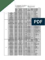 Viewnet Notebook Pricelist