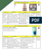 ยาสามัญประจำบ้านประกาศ มีนาคม2556.pdf