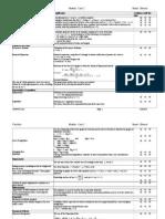 A Level - Edexcl C2 Check List