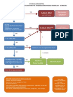 St. Michael's Hospital – Stat Cross Match Decision Algorithm for Deceased Donor Renal Transplant 2014-05-05