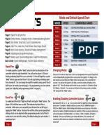 truefire fusion v3 5 user guide