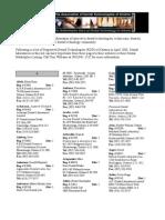 rdt list 2008