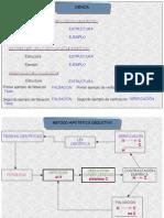 ciencia_esquemas.pdf