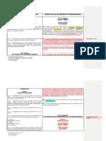 Anteproyecto Ley de Personal Ffaa_junio