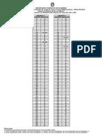 GPPO - Assistente em Administrao.pdf