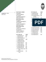 Spielerliste 2015