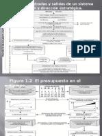 modulopresupuesto-120630105726-phpapp02