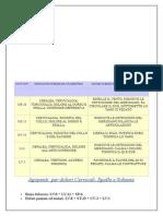 Agopunti  per dolori Cervicali, Spalla e Schiena - Copia.doc