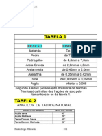 Tabela Solos