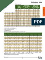 Standard Weight Schedule 40 Steel Pipe