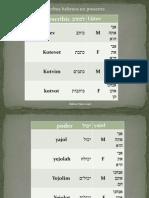 verbos hebreos en presente simple