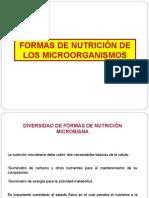 Formas Nutricion