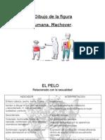 Revision Machover